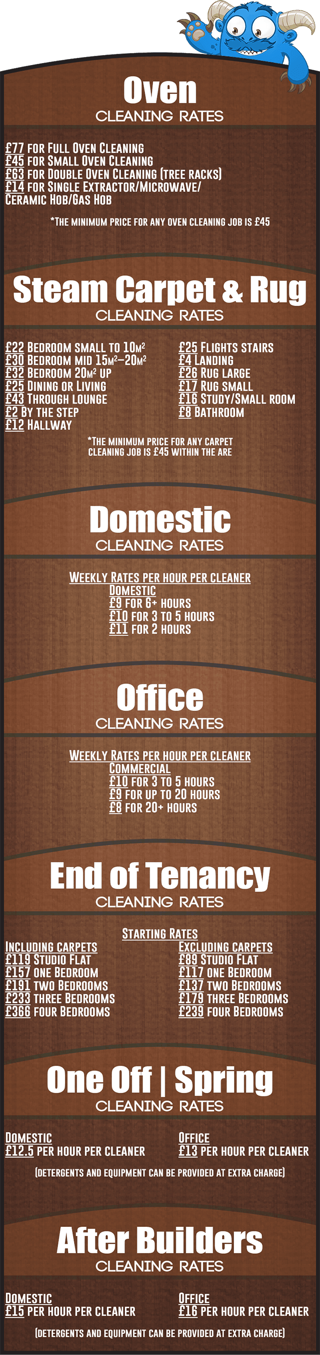 All-Prices-Monster-Cleaning-Wimbledon